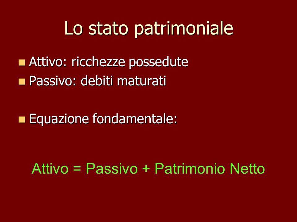 Lo stato patrimoniale Attivo: ricchezze possedute Attivo: ricchezze possedute Passivo: debiti maturati Passivo: debiti maturati Equazione fondamentale