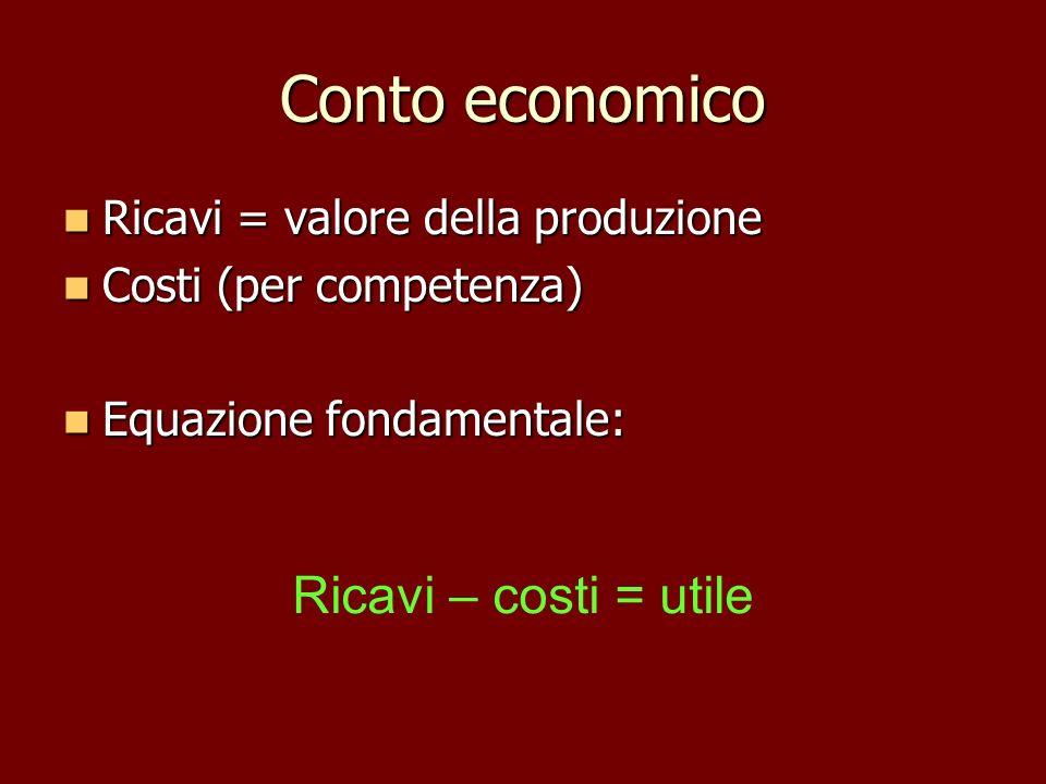 Conto economico Ricavi = valore della produzione Ricavi = valore della produzione Costi (per competenza) Costi (per competenza) Equazione fondamentale