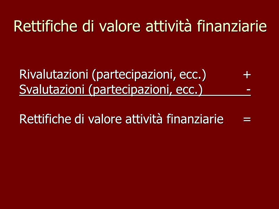 Rettifiche di valore attività finanziarie Rivalutazioni (partecipazioni, ecc.) + Svalutazioni (partecipazioni, ecc.) - Rettifiche di valore attività f