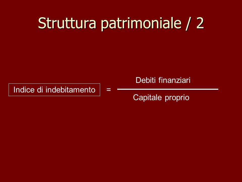 Struttura patrimoniale / 2 Debiti finanziari Capitale proprio Indice di indebitamento =
