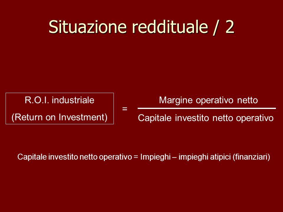 Situazione reddituale / 2 R.O.I. industriale (Return on Investment) Margine operativo netto Capitale investito netto operativo = Capitale investito ne