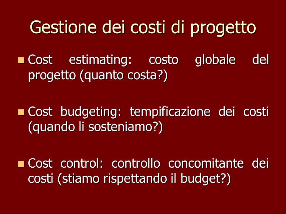 Gestione dei costi di progetto Cost estimating: costo globale del progetto (quanto costa?) Cost estimating: costo globale del progetto (quanto costa?)