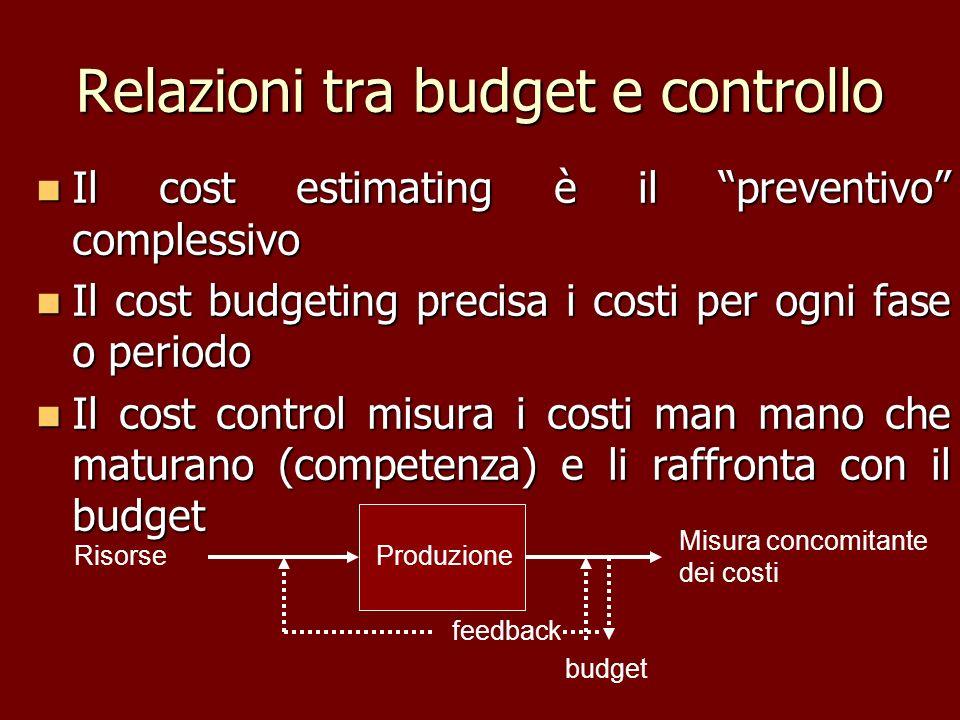 Relazioni tra budget e controllo Il cost estimating è il preventivo complessivo Il cost estimating è il preventivo complessivo Il cost budgeting preci