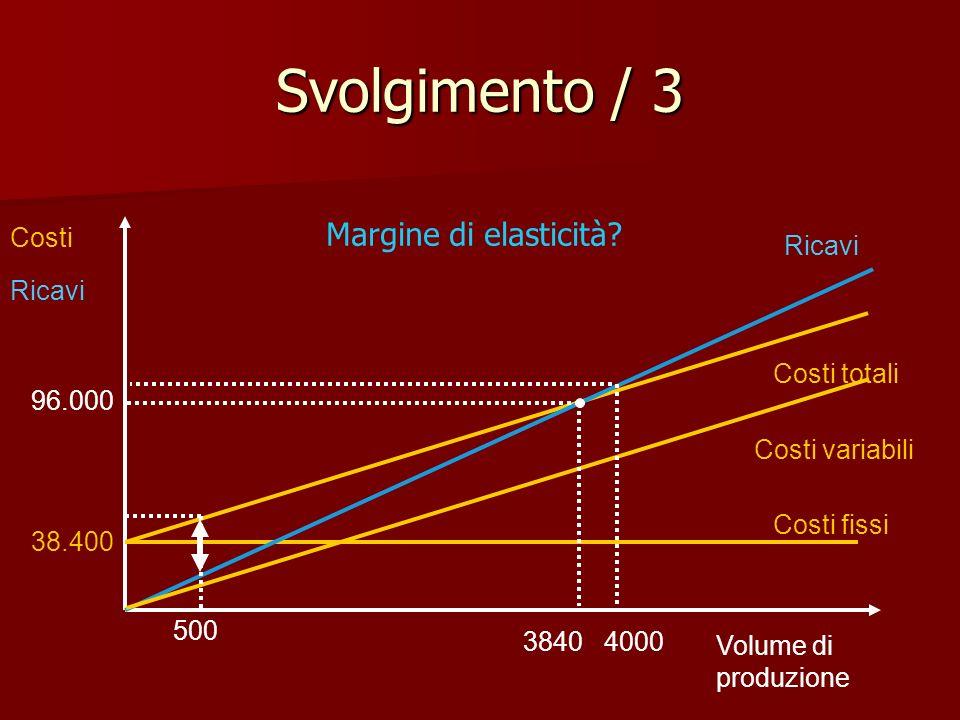 Volume di produzione Costi Ricavi Costi variabili Costi fissi Costi totali Ricavi 38.400 96.000 3840 4000 500 Svolgimento / 3 Margine di elasticità?
