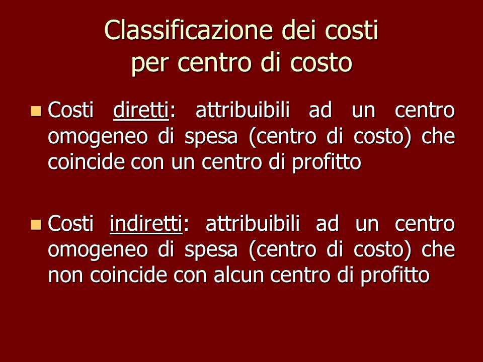 Classificazione dei costi per centro di costo Costi diretti: attribuibili ad un centro omogeneo di spesa (centro di costo) che coincide con un centro