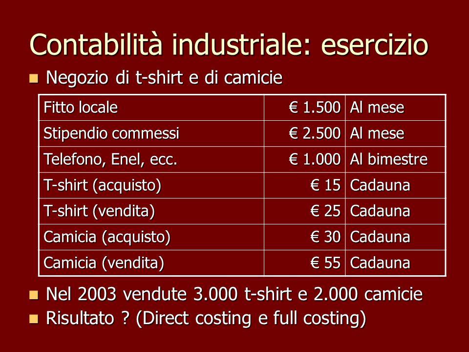 Negozio di t-shirt e di camicie Negozio di t-shirt e di camicie Nel 2003 vendute 3.000 t-shirt e 2.000 camicie Nel 2003 vendute 3.000 t-shirt e 2.000