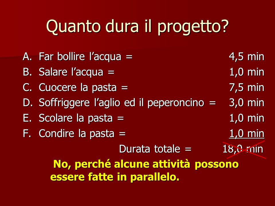 Quanto dura il progetto? A.Far bollire lacqua = 4,5 min B.Salare lacqua = 1,0 min C.Cuocere la pasta = 7,5 min D.Soffriggere laglio ed il peperoncino