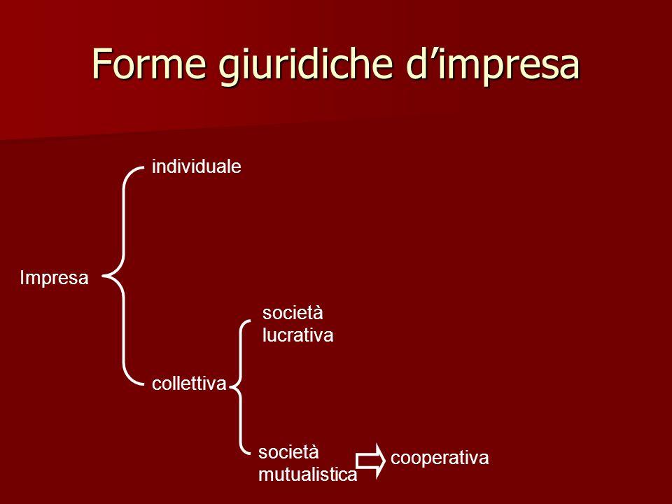 Forme giuridiche dimpresa società mutualistica individuale collettiva società lucrativa cooperativa Impresa