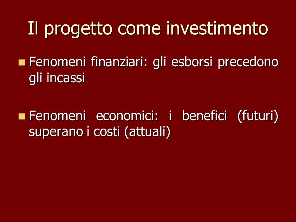 Il progetto come investimento Fenomeni finanziari: gli esborsi precedono gli incassi Fenomeni finanziari: gli esborsi precedono gli incassi Fenomeni e