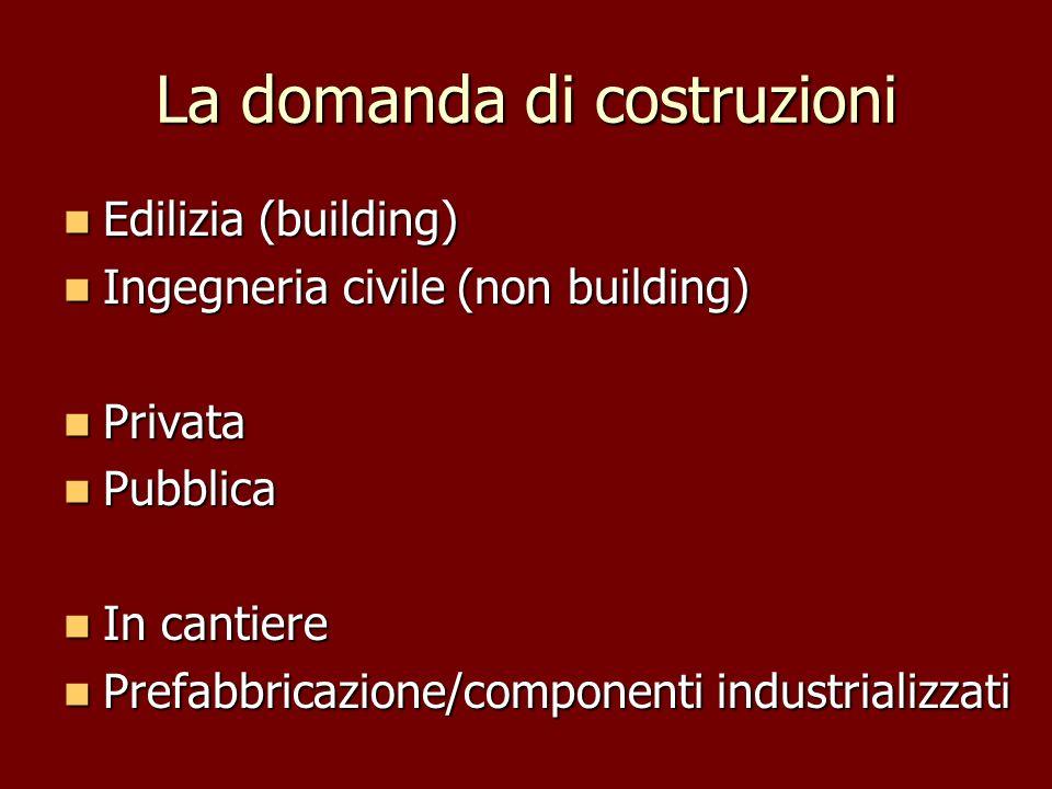 La domanda di costruzioni Edilizia (building) Edilizia (building) Ingegneria civile (non building) Ingegneria civile (non building) Privata Privata Pu