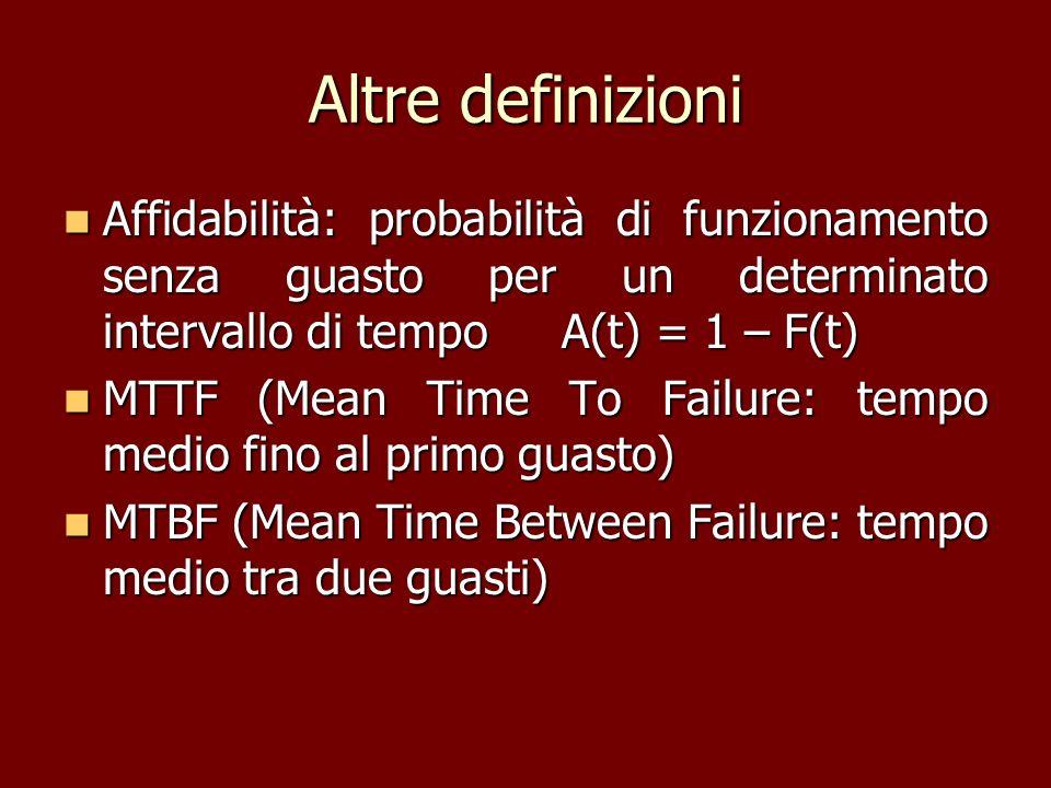 Altre definizioni Affidabilità: probabilità di funzionamento senza guasto per un determinato intervallo di tempo A(t) = 1 – F(t) Affidabilità: probabi