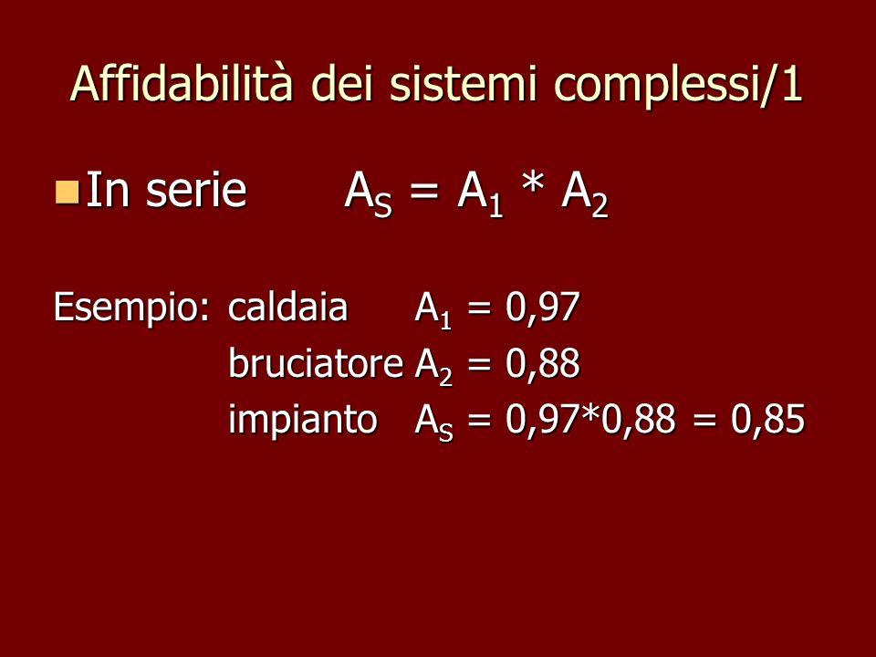 Affidabilità dei sistemi complessi/1 In serie A S = A 1 * A 2 In serie A S = A 1 * A 2 Esempio: caldaia A 1 = 0,97 bruciatore A 2 = 0,88 impianto A S