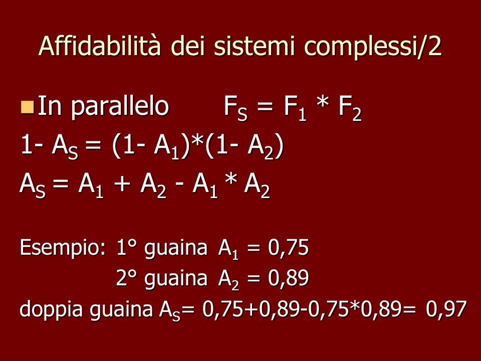 Affidabilità dei sistemi complessi/2 In parallelo F S = F 1 * F 2 In parallelo F S = F 1 * F 2 1- A S = (1- A 1 )*(1- A 2 ) A S = A 1 + A 2 - A 1 * A