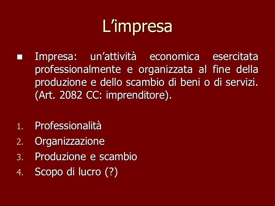 Lazienda Azienda: il complesso dei beni organizzati dallimprenditore per lesercizio dellimpresa (Art.