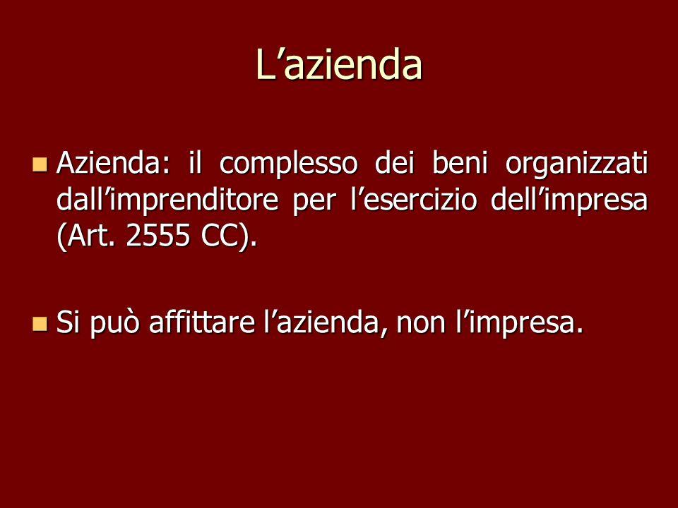Lazienda Azienda: il complesso dei beni organizzati dallimprenditore per lesercizio dellimpresa (Art. 2555 CC). Azienda: il complesso dei beni organiz