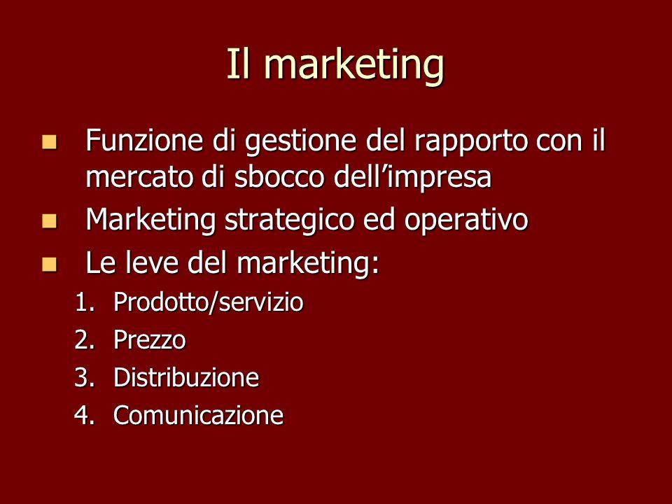 Il marketing Funzione di gestione del rapporto con il mercato di sbocco dellimpresa Funzione di gestione del rapporto con il mercato di sbocco dellimp