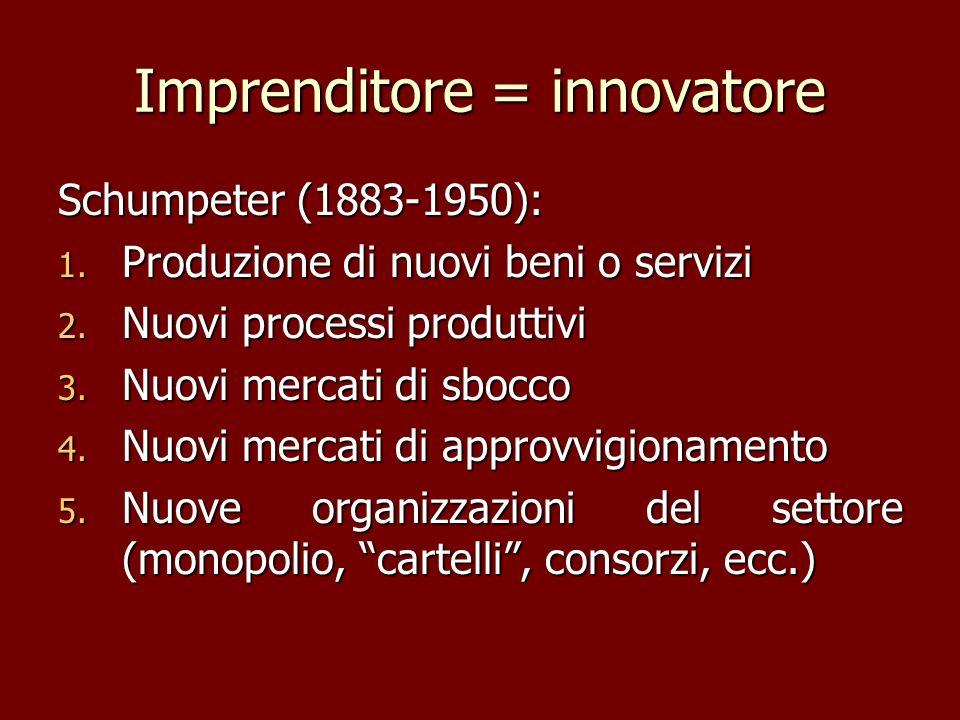 Imprenditore = innovatore Schumpeter (1883-1950): 1. Produzione di nuovi beni o servizi 2. Nuovi processi produttivi 3. Nuovi mercati di sbocco 4. Nuo