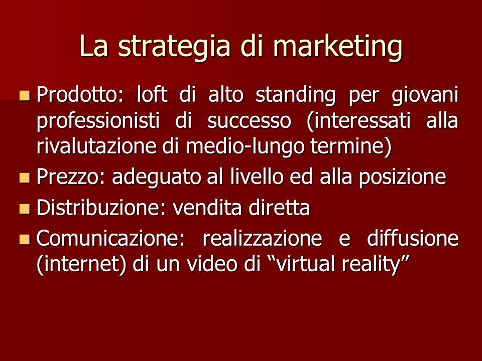 La strategia di marketing Prodotto: loft di alto standing per giovani professionisti di successo (interessati alla rivalutazione di medio-lungo termin