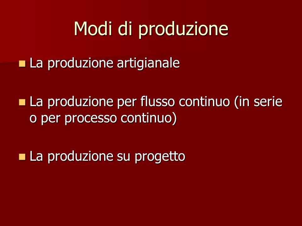 Modi di produzione La produzione artigianale La produzione artigianale La produzione per flusso continuo (in serie o per processo continuo) La produzi