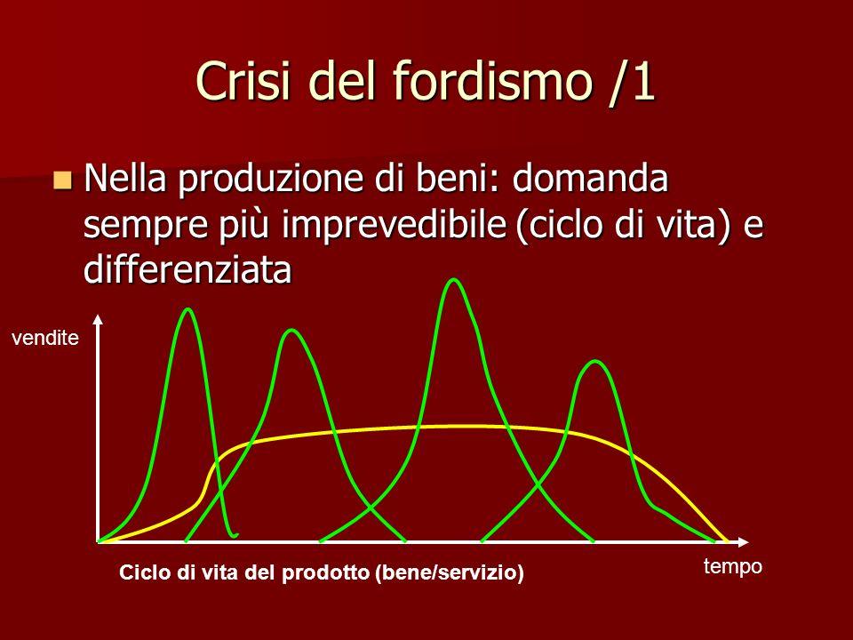Crisi del fordismo /1 Nella produzione di beni: domanda sempre più imprevedibile (ciclo di vita) e differenziata Nella produzione di beni: domanda sem