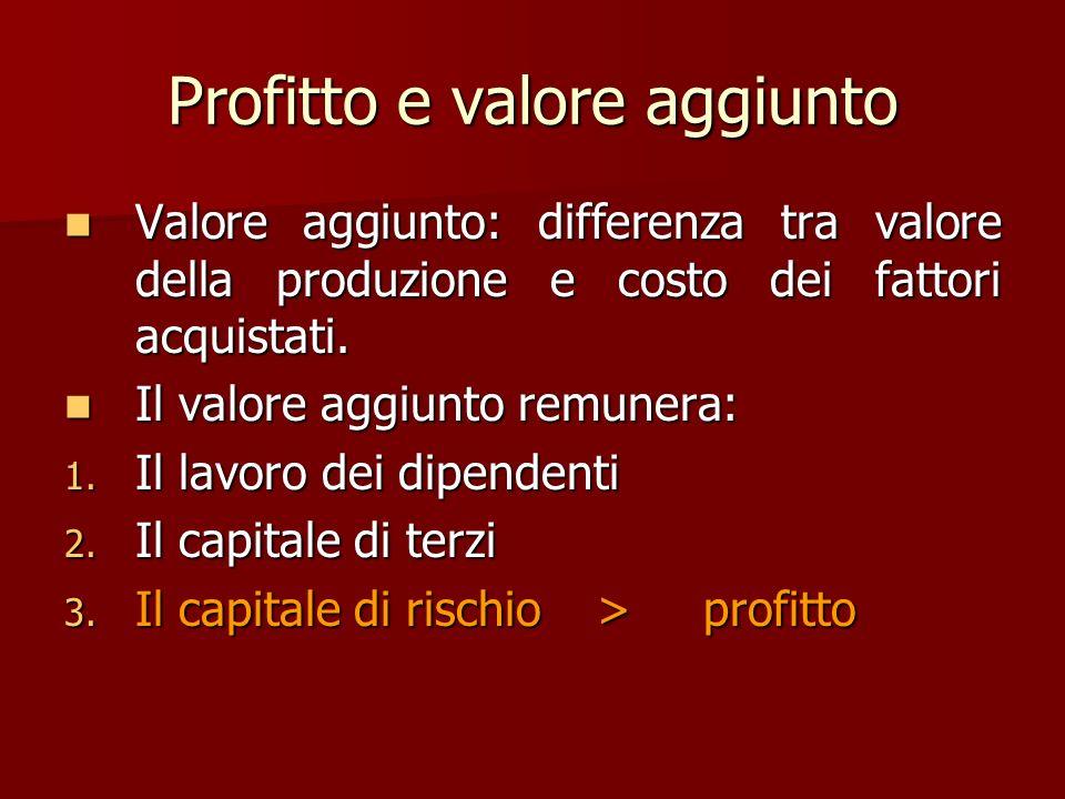 Contabilità industriale a costo pieno (full costing) Prodotto A Prodotto B Totale Ricavi1.0002.0003.000 Costi diretti 8001.8502.650 Costi indiretti 100200300 Costi totali 9002.0502.950 Utile100-5050