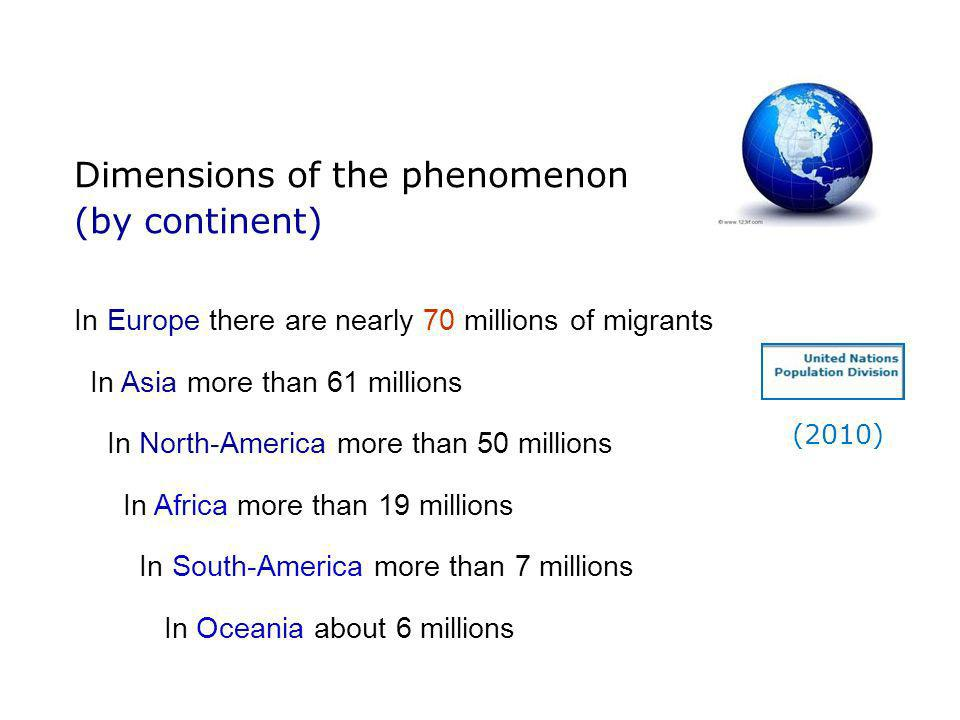 Dimensions of the phenomenon (by continent) In Europe there are nearly 70 millions of migrants In Asia more than 61 millions In North-America more tha