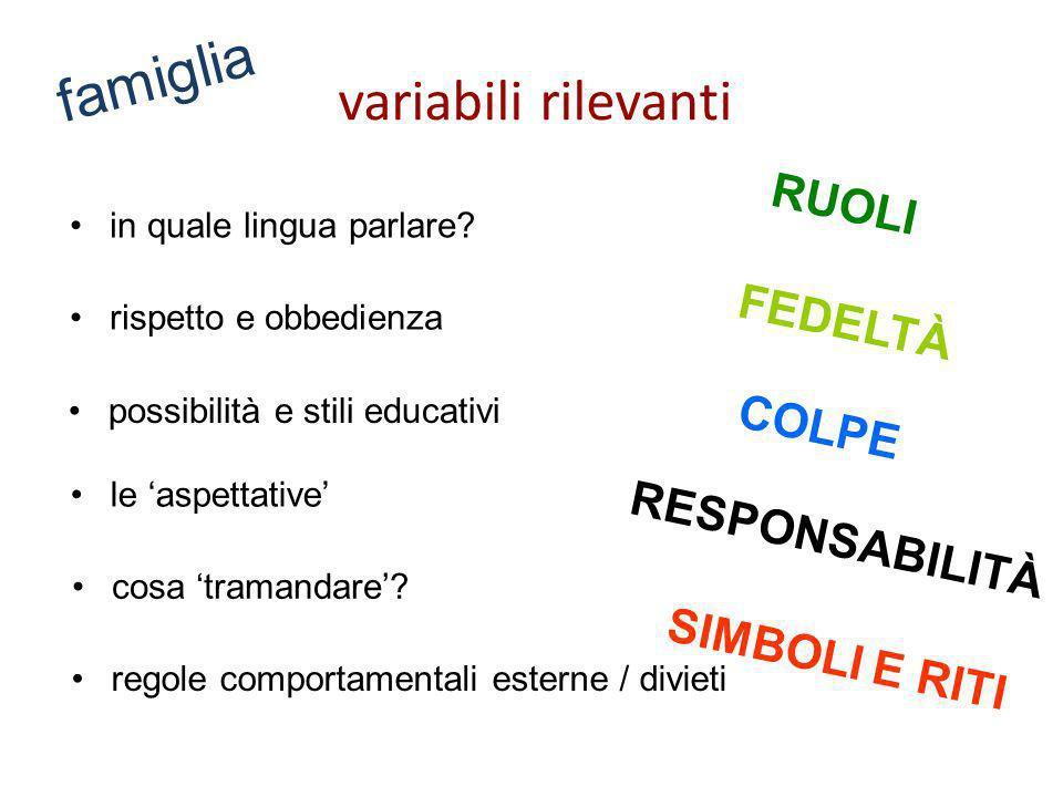 variabili rilevanti famiglia possibilità e stili educativi in quale lingua parlare? rispetto e obbedienza cosa tramandare? regole comportamentali este
