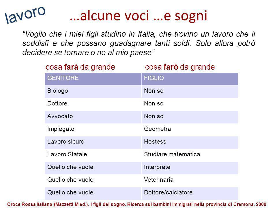 Voglio che i miei figli studino in Italia, che trovino un lavoro che li soddisfi e che possano guadagnare tanti soldi. Solo allora potrò decidere se t