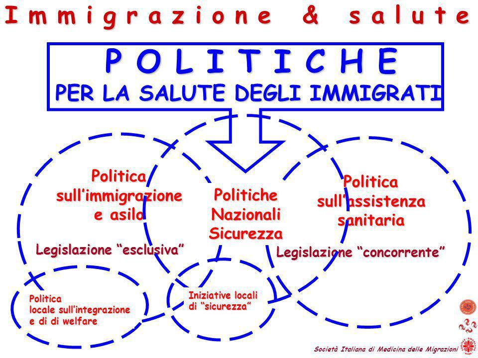 P O L I T I C H E PER LA SALUTE DEGLI IMMIGRATI I m m i g r a z i o n e & s a l u t e Politicasullimmigrazione e asilo Politicasullassistenzasanitaria