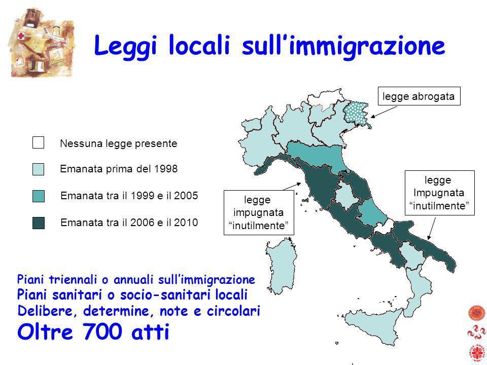 Leggi locali sullimmigrazione Emanata prima del 1998 Emanata tra il 1999 e il 2005 Nessuna legge presente Emanata tra il 2006 e il 2010 legge abrogata