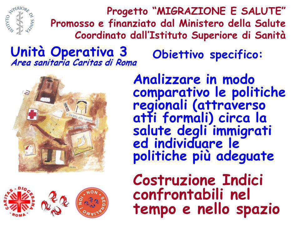 Unità Operativa 3 Area sanitaria Caritas di Roma Obiettivo specifico: Analizzare in modo comparativo le politiche regionali (attraverso atti formali)