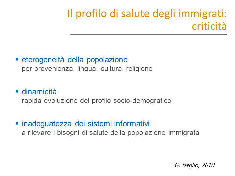 eterogeneità della popolazione per provenienza, lingua, cultura, religione dinamicità rapida evoluzione del profilo socio-demografico inadeguatezza de