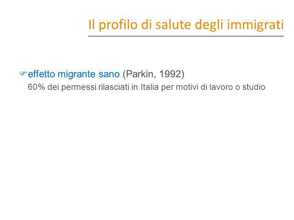 effetto migrante sano (Parkin, 1992) 60% dei permessi rilasciati in Italia per motivi di lavoro o studio Il profilo di salute degli immigrati