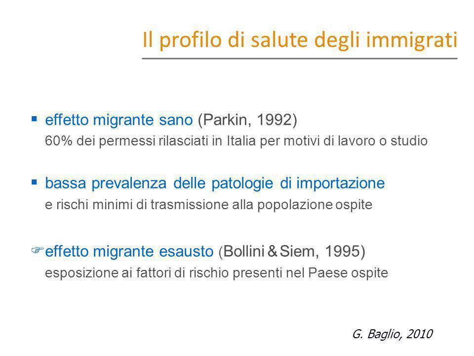 effetto migrante sano (Parkin, 1992) 60% dei permessi rilasciati in Italia per motivi di lavoro o studio bassa prevalenza delle patologie di importazi