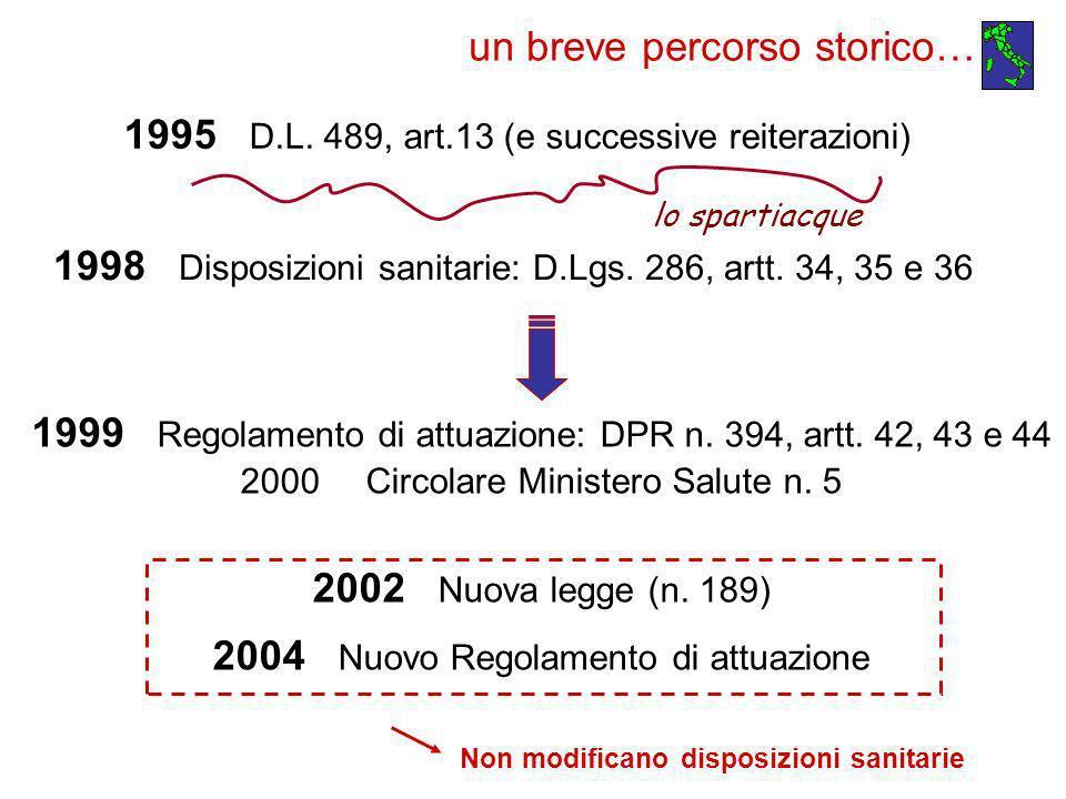 un breve percorso storico… 1998 Disposizioni sanitarie: D.Lgs. 286, artt. 34, 35 e 36 1999 Regolamento di attuazione: DPR n. 394, artt. 42, 43 e 44 20