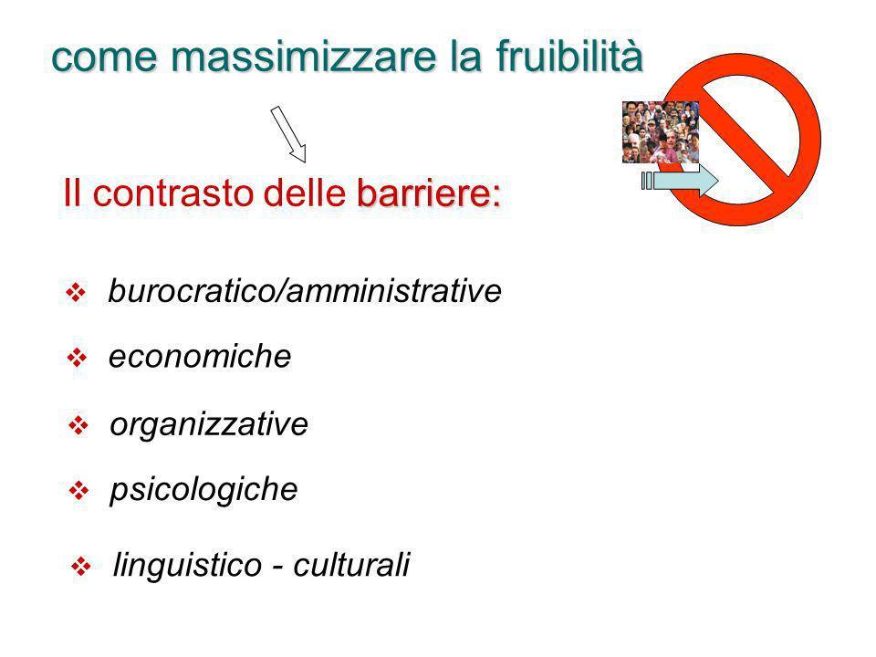 come massimizzare la fruibilità barriere: Il contrasto delle barriere: organizzative linguistico - culturali economiche burocratico/amministrative psi