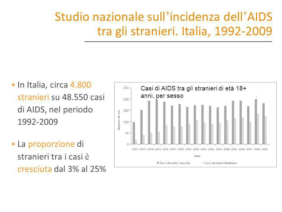 Casi di AIDS tra gli stranieri di età 18+ anni, per sesso Studio nazionale sull incidenza dell AIDS tra gli stranieri. Italia, 1992-2009 In Italia, ci