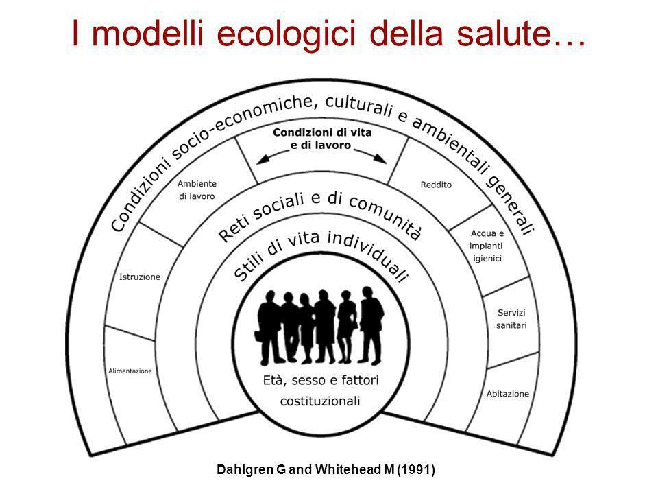 I modelli ecologici della salute… Dahlgren G and Whitehead M (1991)