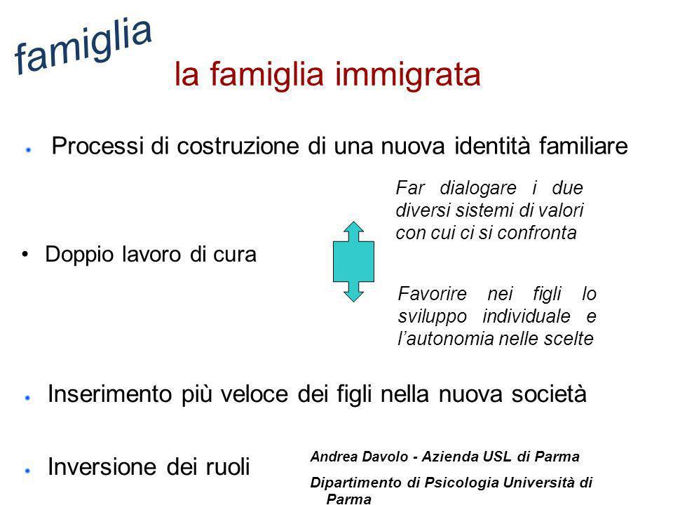 la famiglia immigrata Processi di costruzione di una nuova identità familiare Doppio lavoro di cura Far dialogare i due diversi sistemi di valori con