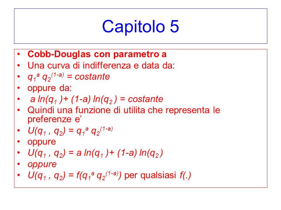 Capitolo 5 Cobb-Douglas con parametro a Una curva di indifferenza e data da: q 1 a q 2 (1-a) = costante oppure da: a ln(q 1 )+ (1-a) ln(q 2 ) = costante Quindi una funzione di utilita che representa le preferenze e U(q 1, q 2 ) = q 1 a q 2 (1-a) oppure U(q 1, q 2 ) = a ln(q 1 )+ (1-a) ln(q 2 ) oppure U(q 1, q 2 ) = f(q 1 a q 2 (1-a) ) per qualsiasi f(.)
