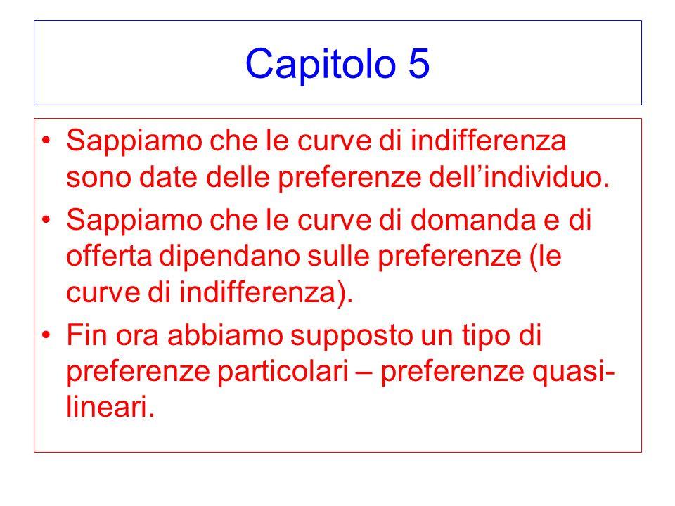 Capitolo 5 Sappiamo che le curve di indifferenza sono date delle preferenze dellindividuo.