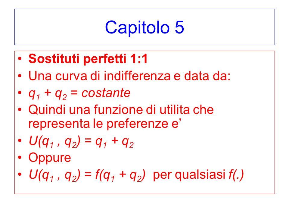 Capitolo 5 Sostituti perfetti 1:2 Una curva di indifferenza e data da: q 1 + q 2 /2 = costante Quindi una funzione di utilita che representa le preferenze e U(q 1, q 2 ) = q 1 + q 2 /2 Oppure U(q 1, q 2 ) = f(q 1 + q 2 /2) per qualsiasi f(.)