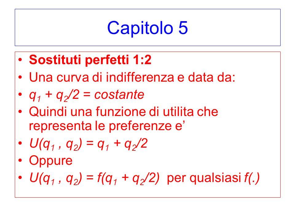 Capitolo 5 Sostituti perfetti 1:a Una curva di indifferenza e data da: q 1 + q 2 /a = costante Quindi una funzione di utilita che representa le preferenze e U(q 1, q 2 ) = q 1 + q 2 /a Oppure U(q 1, q 2 ) = f(q 1 + q 2 /a) per qualsiasi f(.)