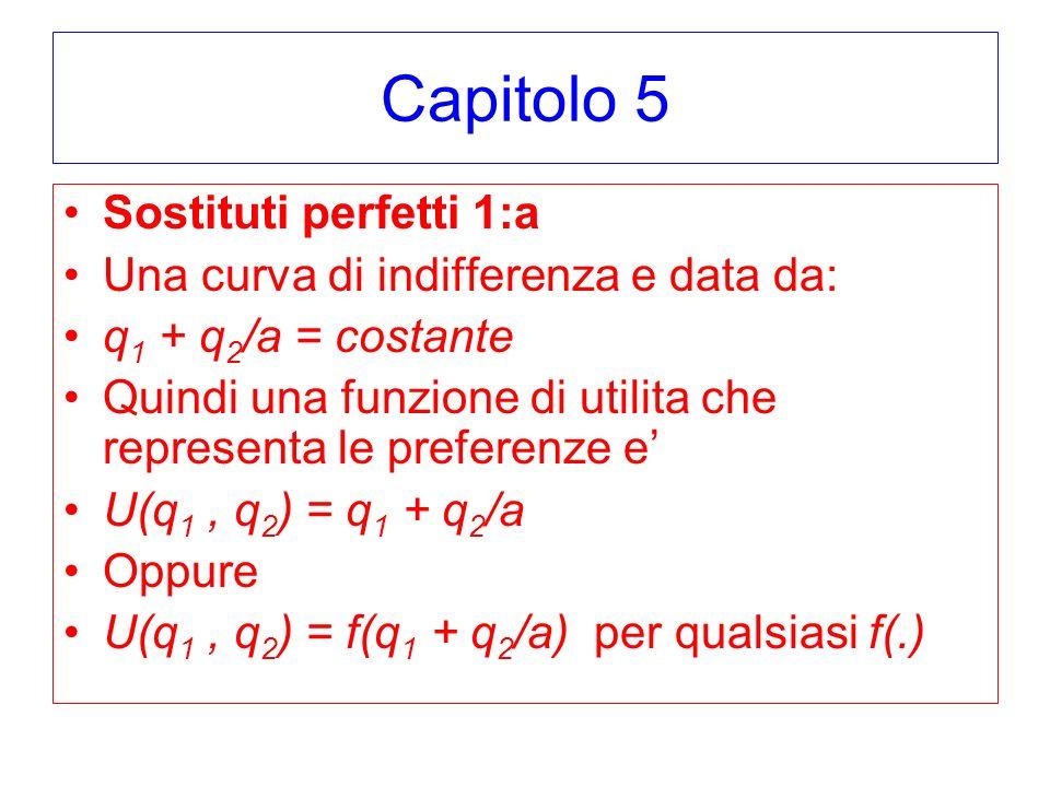 Capitolo 5 Complementi perfetti 1 con 1 Una curva di indifferenza e data da: min(q 1, q 2 ) = costante Quindi una funzione di utilita che representa le preferenze e U(q 1, q 2 ) = min(q 1, q 2 ) Oppure U(q 1, q 2 ) = f(min(q 1, q 2 ) ) per qualsiasi f(.)
