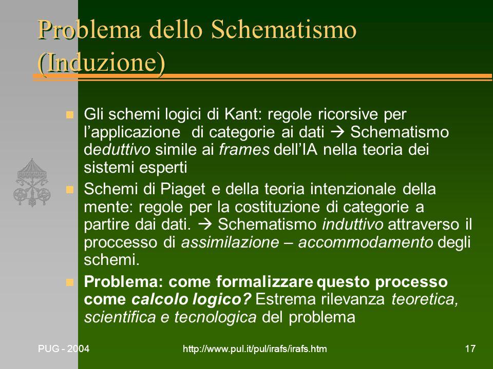 PUG - 2004http://www.pul.it/pul/irafs/irafs.htm17 Problema dello Schematismo (Induzione) n Gli schemi logici di Kant: regole ricorsive per lapplicazio