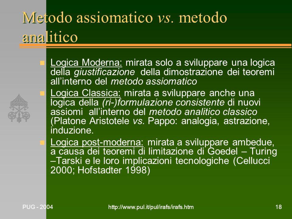 PUG - 2004http://www.pul.it/pul/irafs/irafs.htm18 Metodo assiomatico vs. metodo analitico n Logica Moderna: mirata solo a sviluppare una logica della