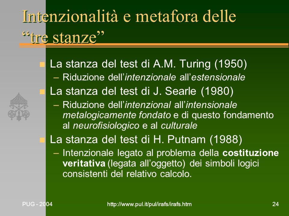 PUG - 2004http://www.pul.it/pul/irafs/irafs.htm24 Intenzionalità e metafora delle tre stanze n La stanza del test di A.M. Turing (1950) –Riduzione del