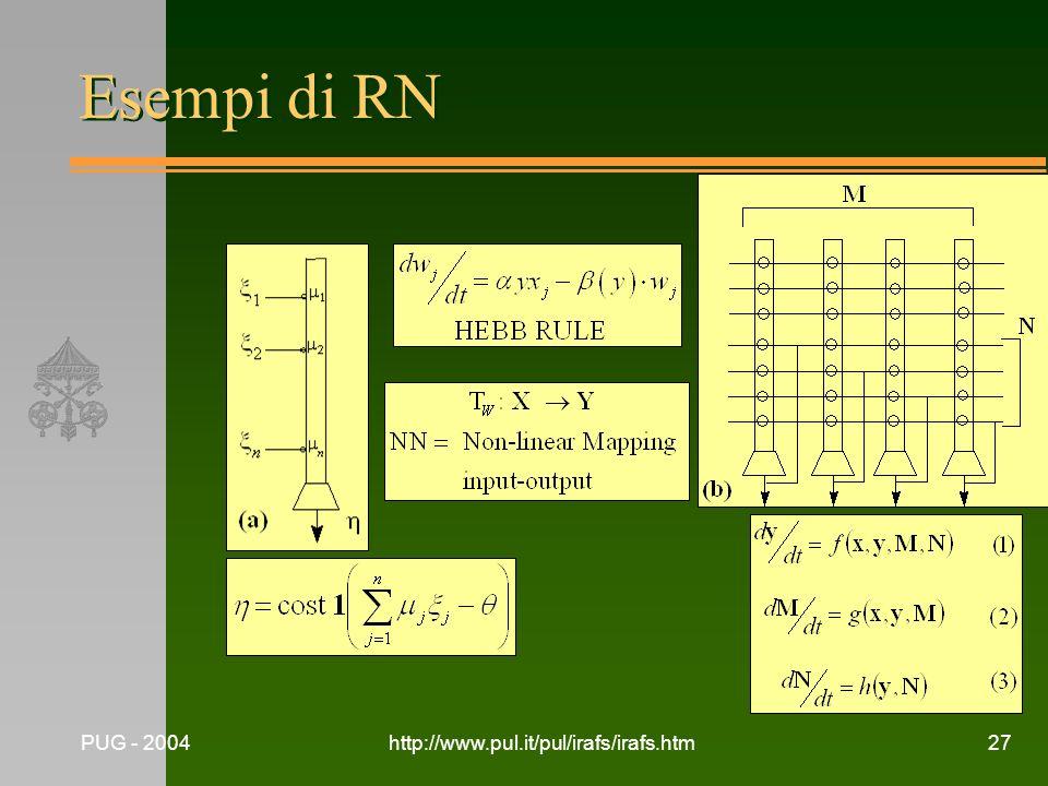 PUG - 2004http://www.pul.it/pul/irafs/irafs.htm27 Esempi di RN