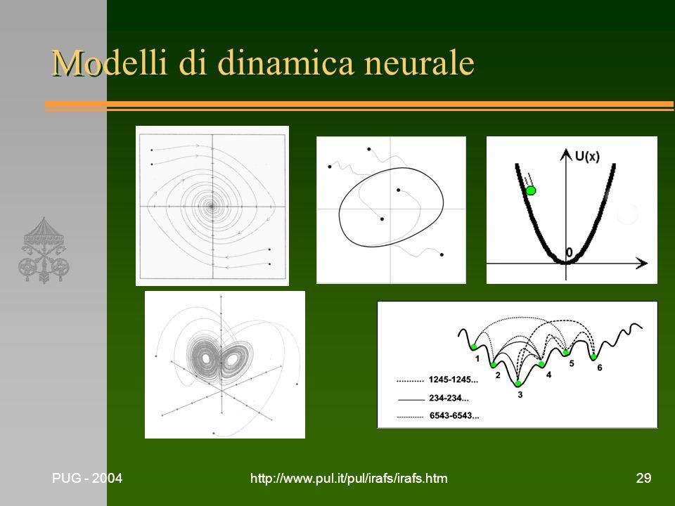 PUG - 2004http://www.pul.it/pul/irafs/irafs.htm29 Modelli di dinamica neurale