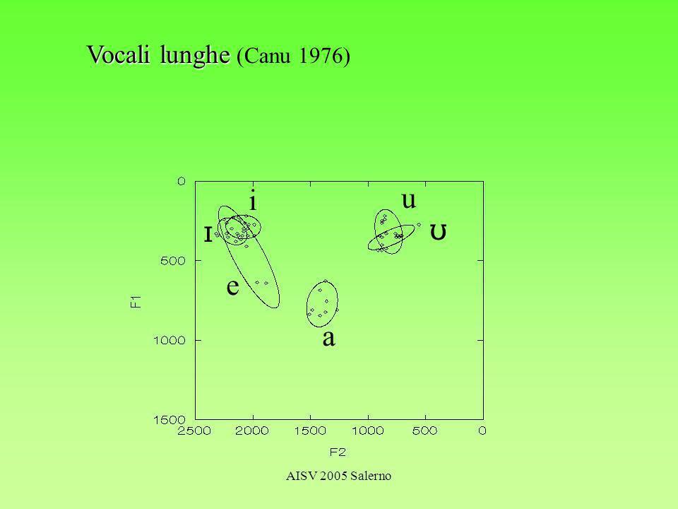 AISV 2005 Salerno Vocali lunghe Vocali lunghe (Canu 1976) a i e u